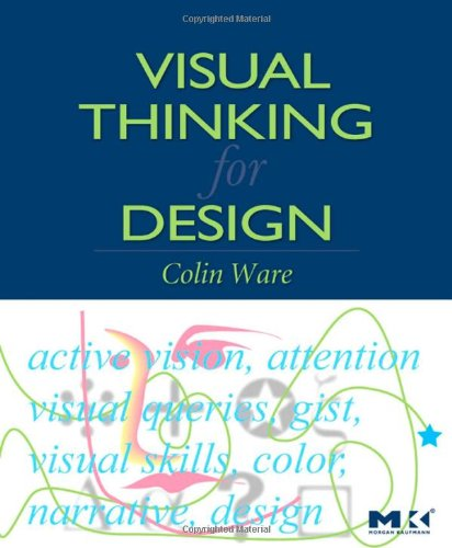 visualthinkingdesign